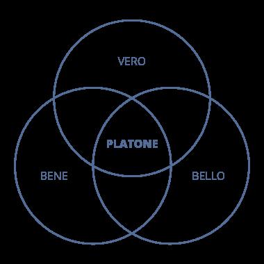 tre-elementi-platone