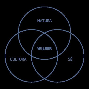 tre-elementi-wilber